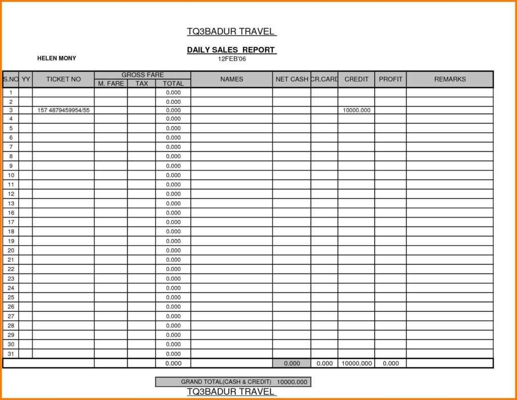 Sales Call Report Template Free And Daily Sales Report Regarding Free Daily Sales Report Excel Template