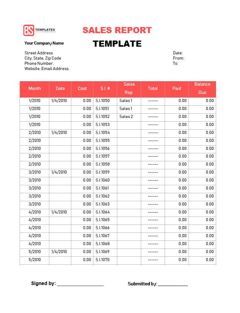 Sales Report Templates Monthly And Weekly Tracking Inside Sales Manager Monthly Report Templates