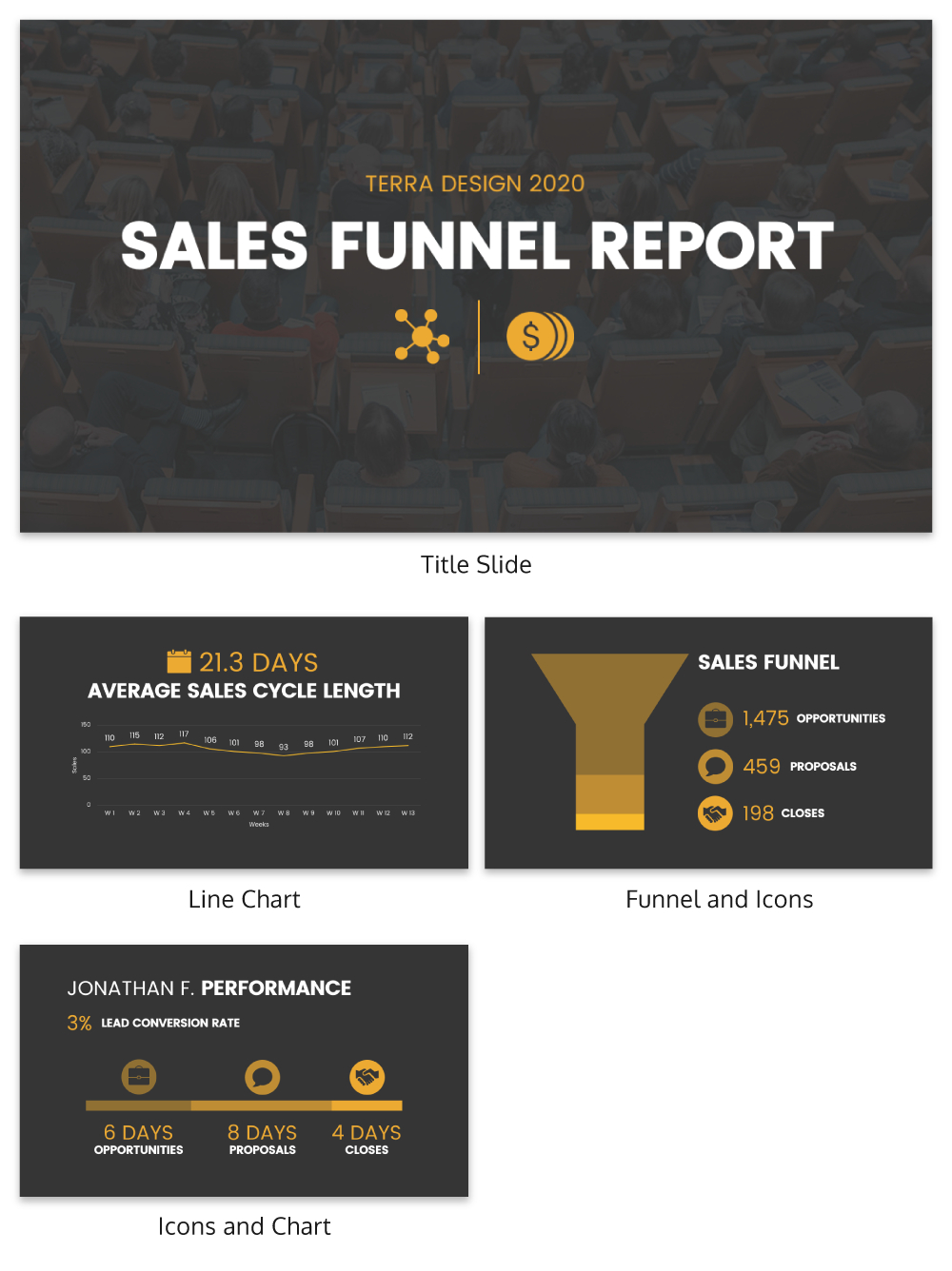 Simple Sales Funnel Report Throughout Sales Funnel Report Template