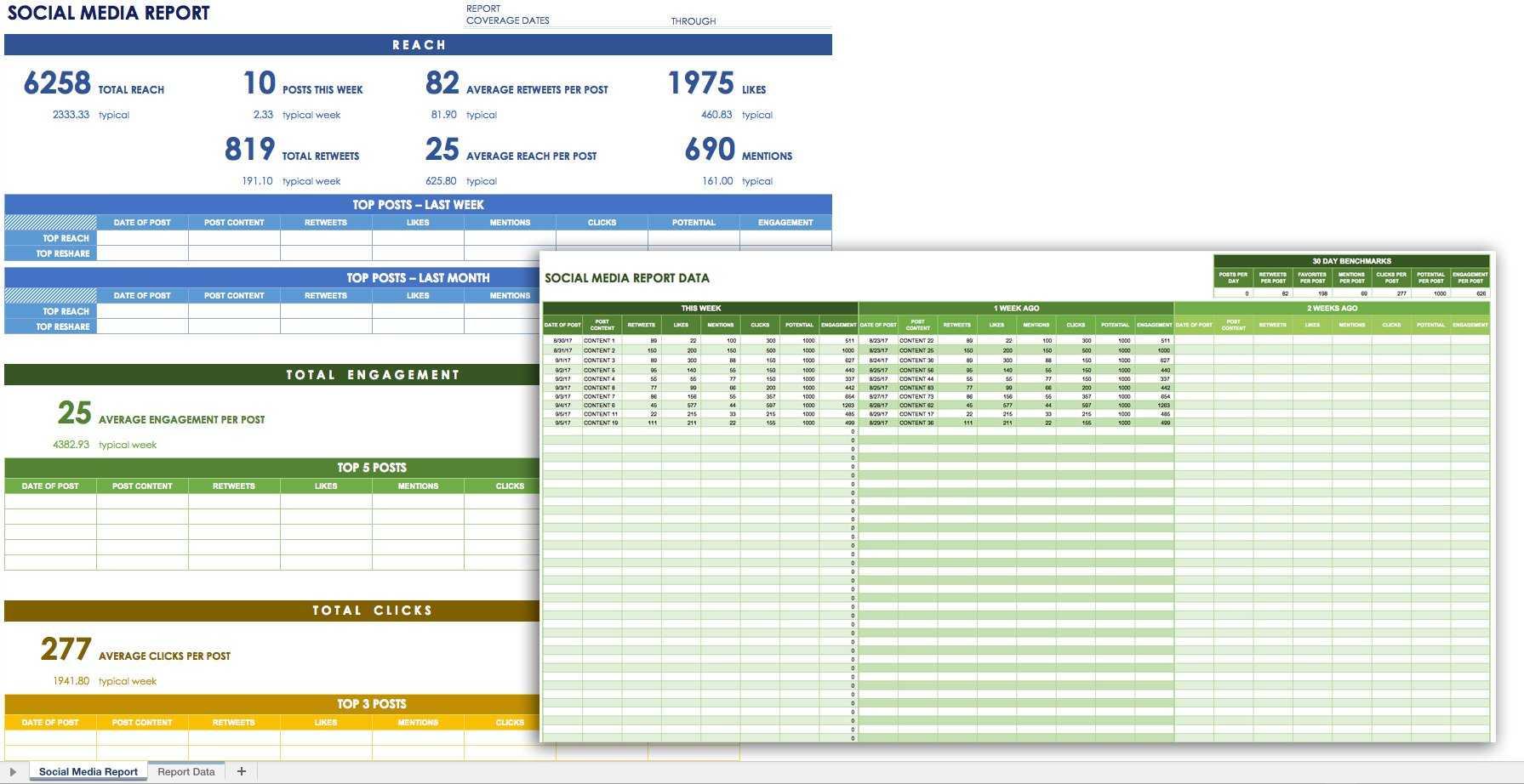 Social Media Report Template - Free Templates Throughout Free Social Media Report Template