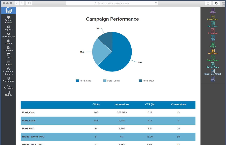 Social Media Report Template | Reportgarden Throughout Social Media Marketing Report Template