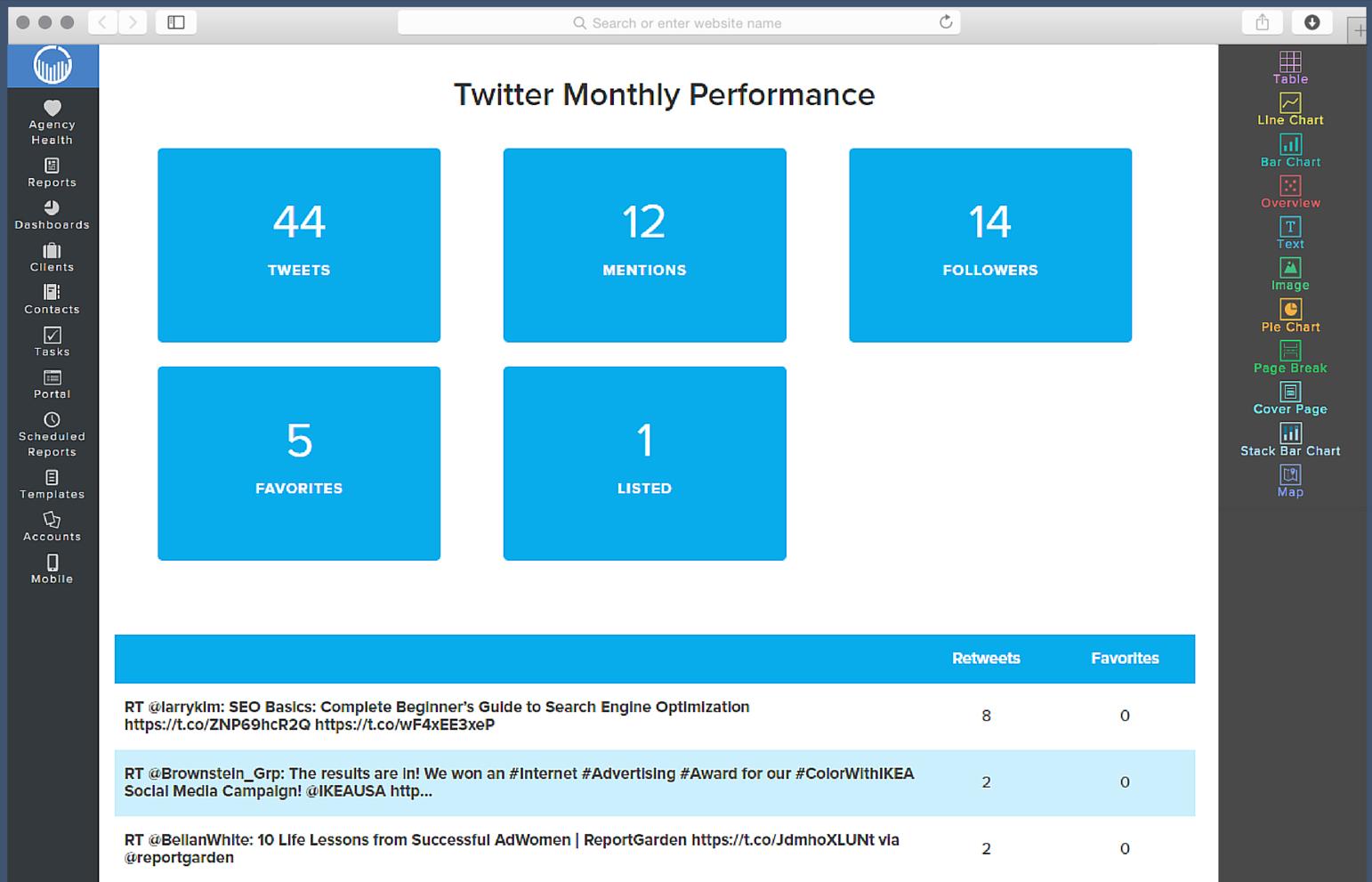Social Media Report Template | Reportgarden Within Social Media Weekly Report Template