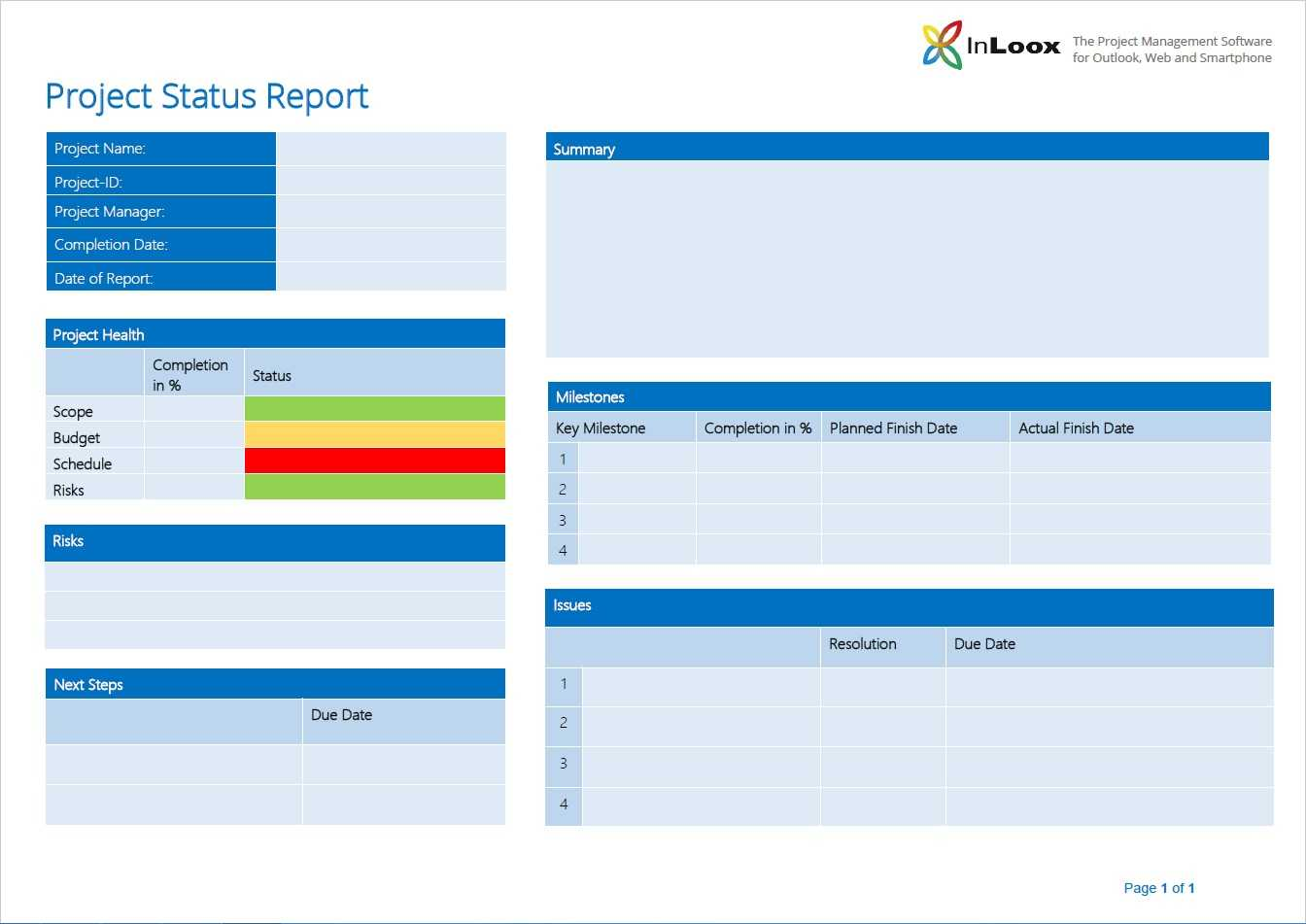 Status Reports Project Management – Karan.ald2014 In Project Status Report Template Word 2010