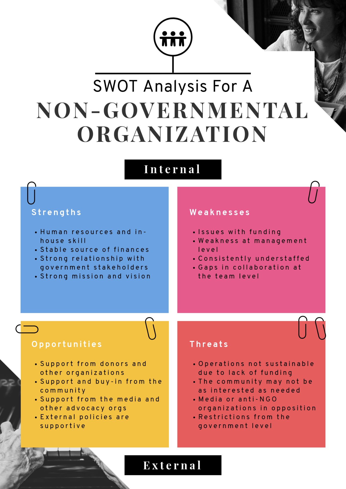 Swot Analysis: How To Structure And Visualize It   Piktochart Inside Strategic Analysis Report Template