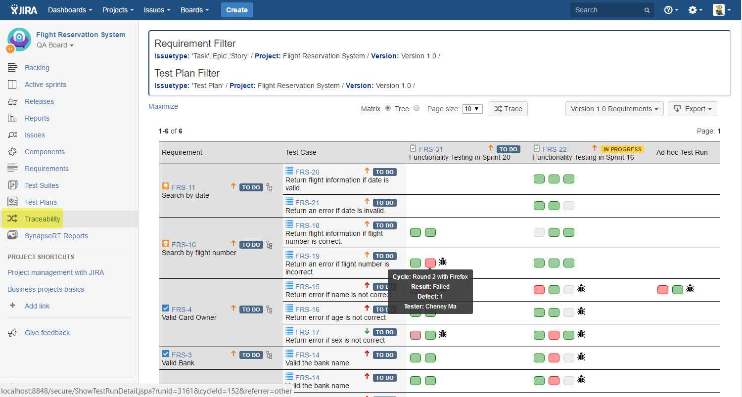 Synapsert - Test Management For Jira | Atlassian Marketplace Throughout Test Case Execution Report Template