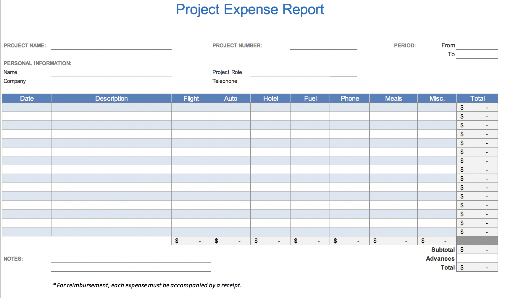 The 7 Best Expense Report Templates For Microsoft Excel Throughout Company Expense Report Template