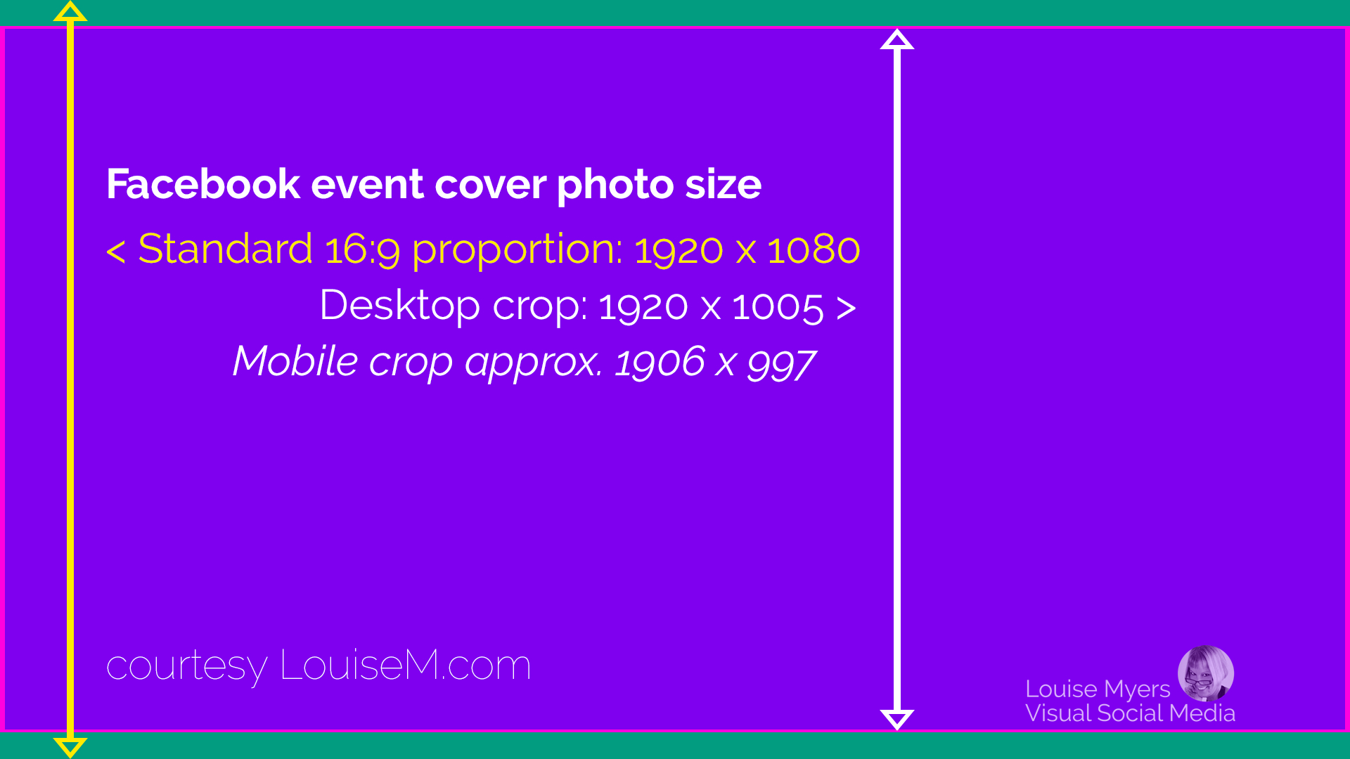 This Is The Best Facebook Event Image Size [2020 Update] In Facebook Banner Size Template