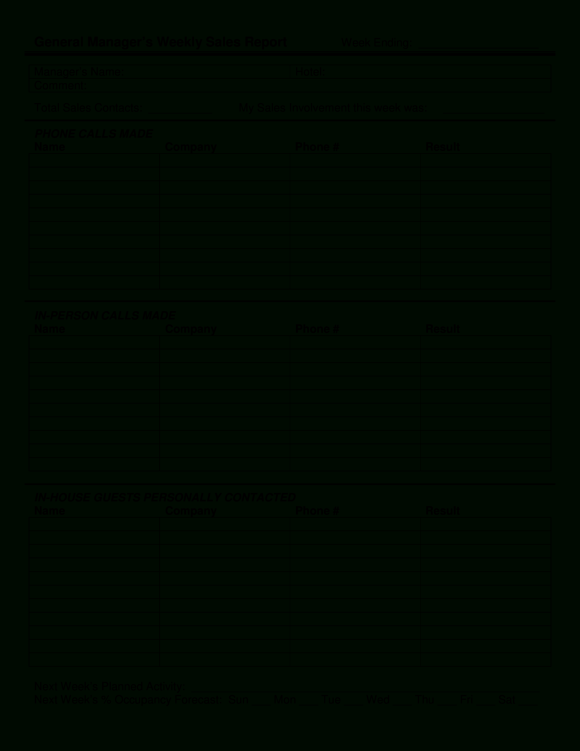 Weekly Manager Report Template – Karan.ald2014 Intended For Activity Report Template Word