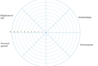 Wheel Of Life. A Self-Assessment Tool To Find Out What Is within Blank Wheel Of Life Template